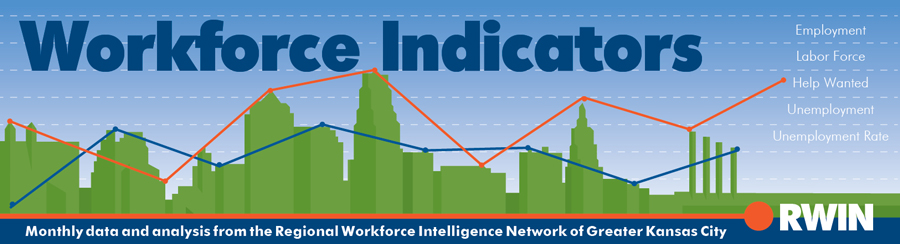 Workforce Indicators Banner